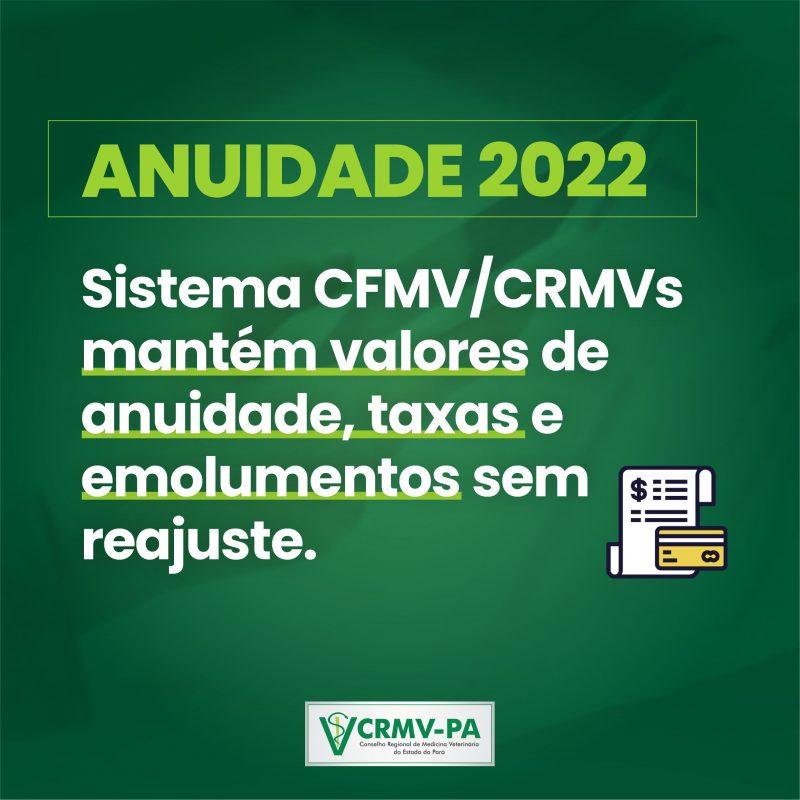 anuidade 2022